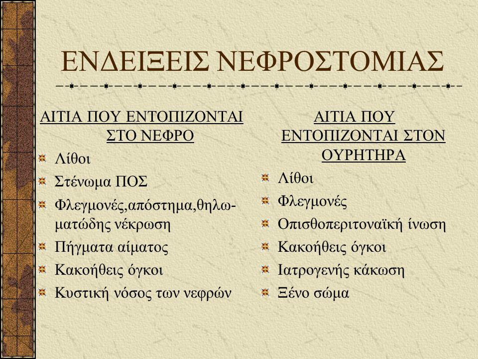ΕΝΔΕΙΞΕΙΣ ΝΕΦΡΟΣΤΟΜΙΑΣ