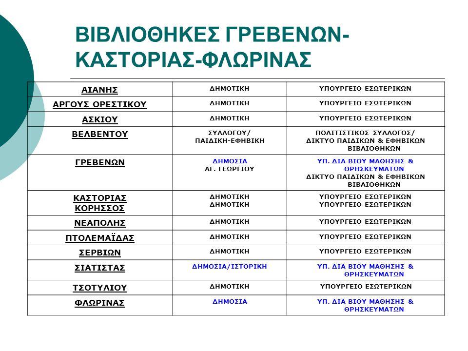 ΒΙΒΛΙΟΘΗΚΕΣ ΓΡΕΒΕΝΩΝ-ΚΑΣΤΟΡΙΑΣ-ΦΛΩΡΙΝΑΣ