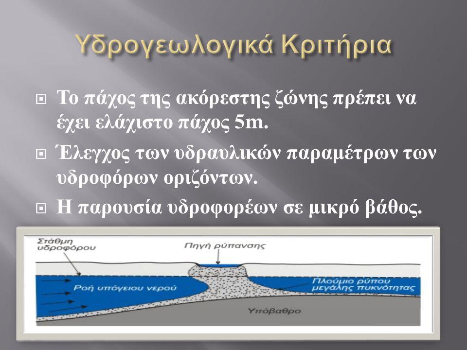 Υδρογεωλογικά Κριτήρια