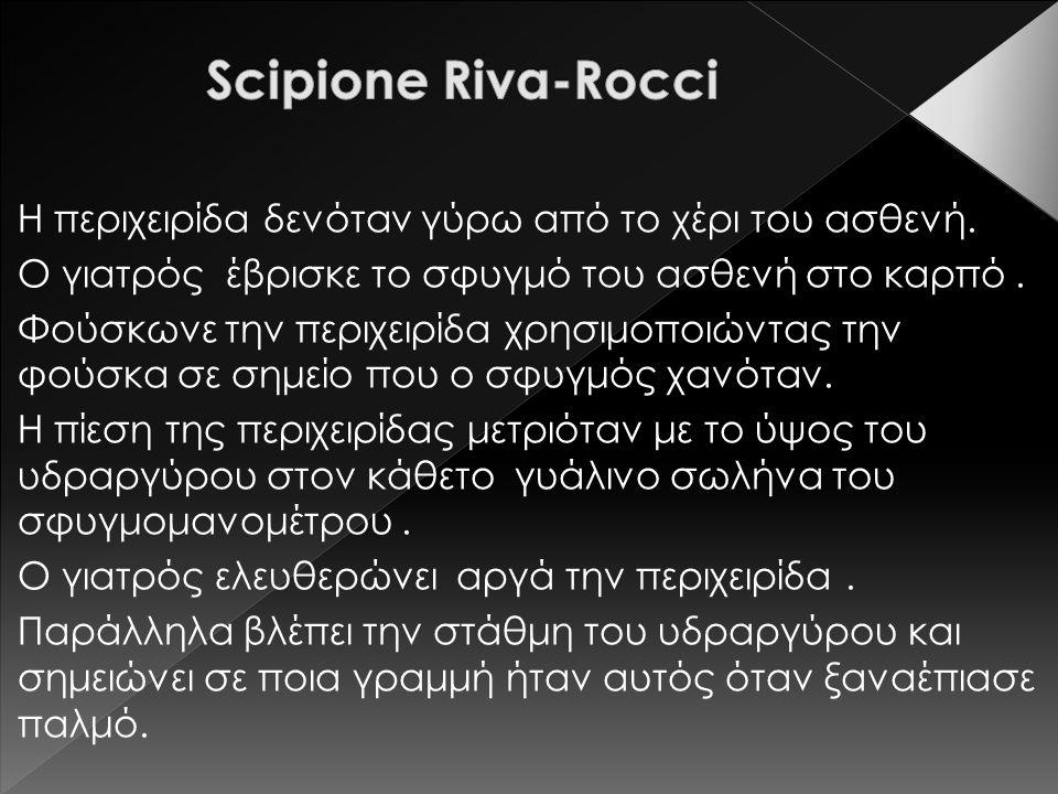 Scipione Riva-Rocci Η περιχειρίδα δενόταν γύρω από το χέρι του ασθενή.