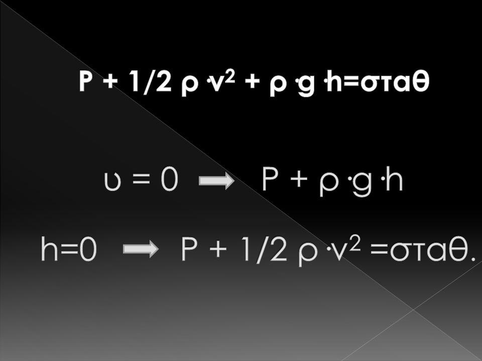 Ρ + 1/2 ρ·v2 + ρ·g·h=σταθ υ = 0 Ρ + ρ·g·h h=0 Ρ + 1/2 ρ·v2 =σταθ.