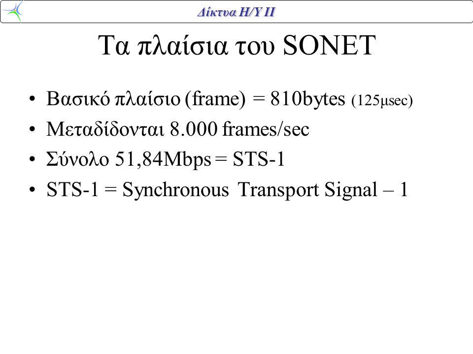 Τα πλαίσια του SONET Βασικό πλαίσιο (frame) = 810bytes (125μsec)