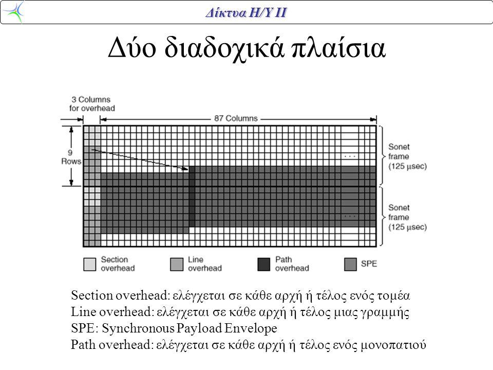 Δύο διαδοχικά πλαίσια Section overhead: ελέγχεται σε κάθε αρχή ή τέλος ενός τομέα. Line overhead: ελέγχεται σε κάθε αρχή ή τέλος μιας γραμμής.