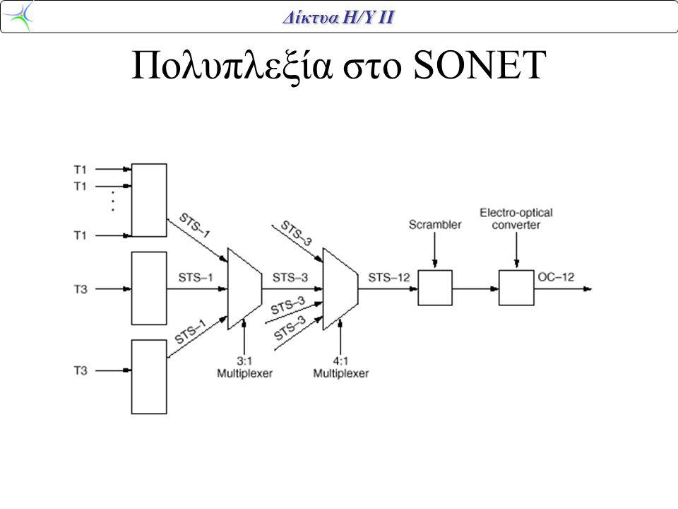 Πολυπλεξία στο SONET