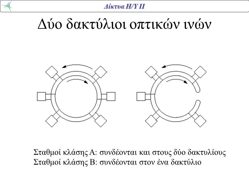 Δύο δακτύλιοι οπτικών ινών