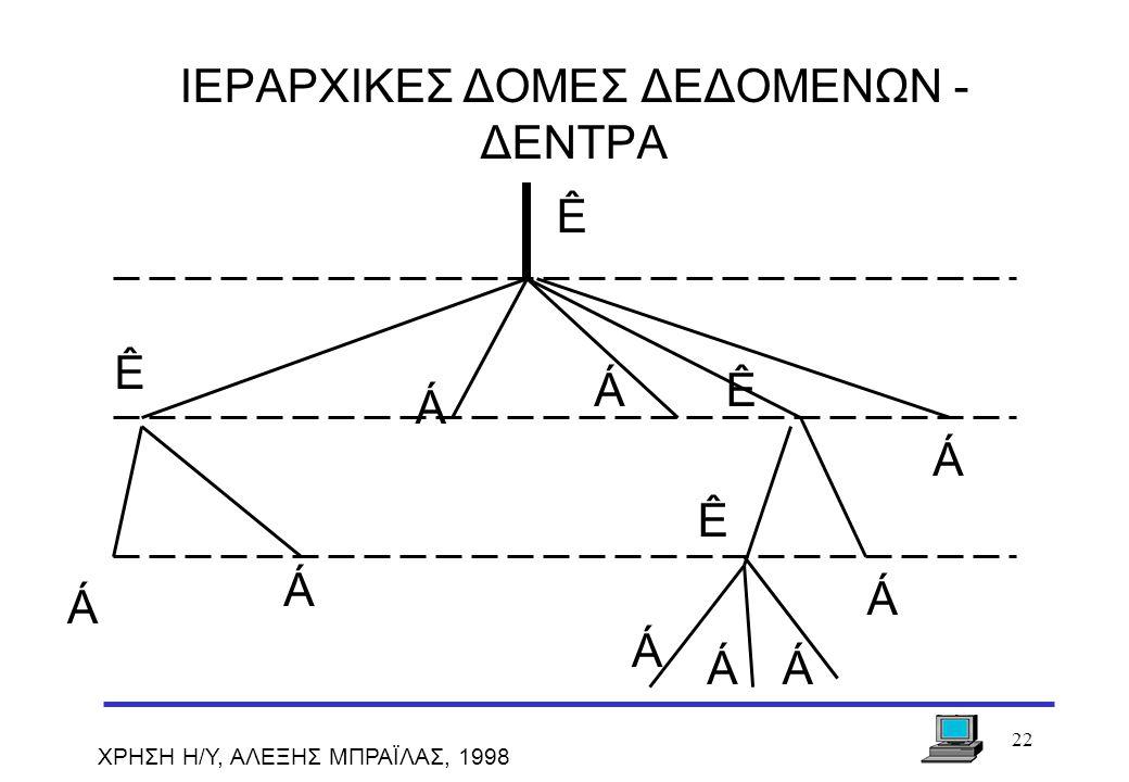 ΙΕΡΑΡΧΙΚΕΣ ΔΟΜΕΣ ΔΕΔΟΜΕΝΩΝ - ΔΕΝΤΡΑ