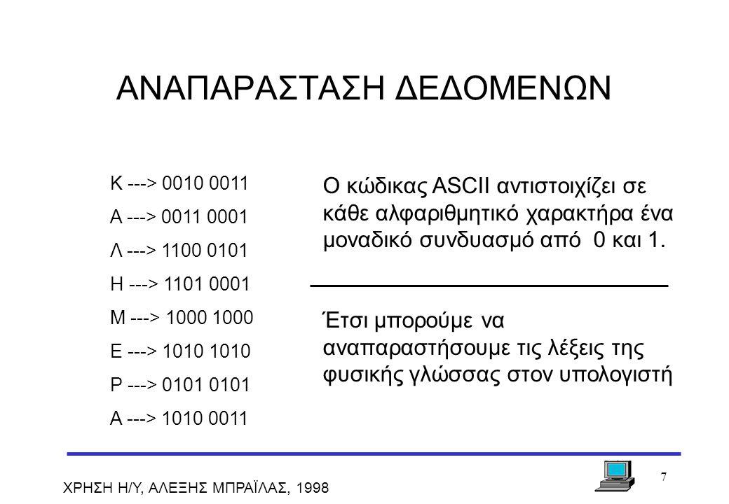 ΑΝΑΠΑΡΑΣΤΑΣΗ ΔΕΔΟΜΕΝΩΝ