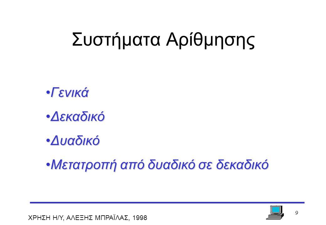Συστήματα Αρίθμησης Γενικά Δεκαδικό Δυαδικό