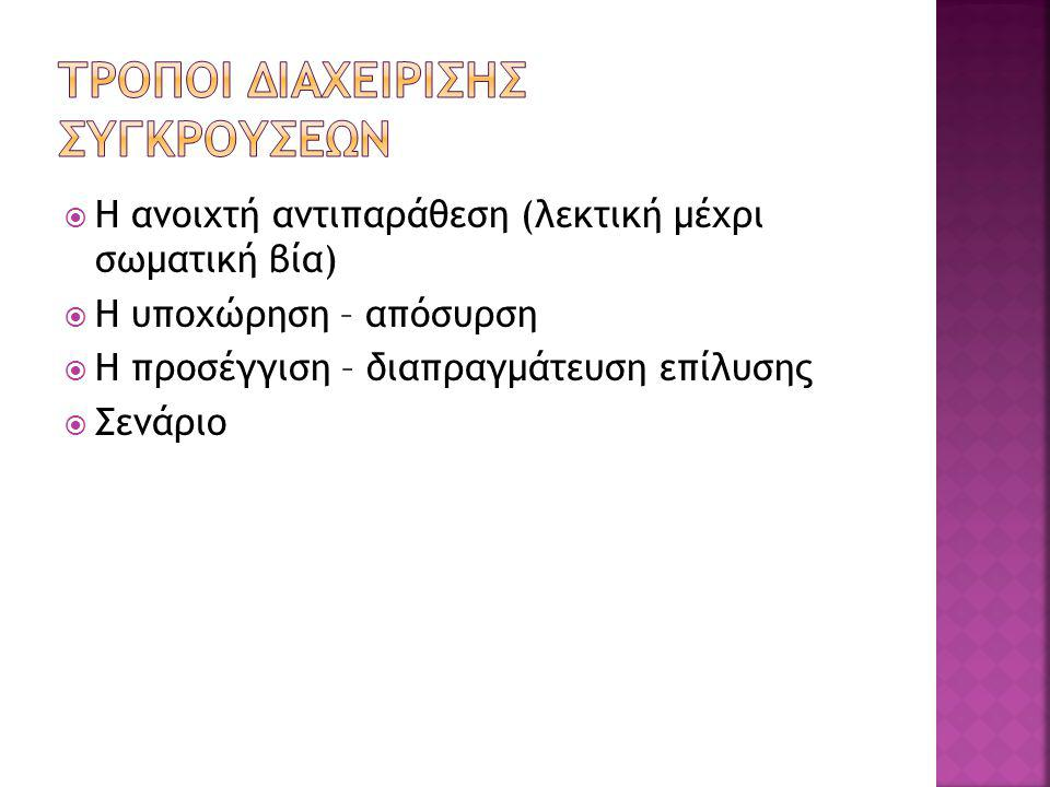 TΡΟΠΟΙ ΔΙΑΧΕΙΡΙΣΗΣ ΣΥΓΚΡΟΥΣΕΩΝ