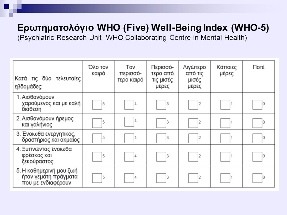 Ερωτηματολόγιο WHO (Five) Well-Being Index (WHO-5) (Psychiatric Research Unit WHO Collaborating Centre in Mental Health)
