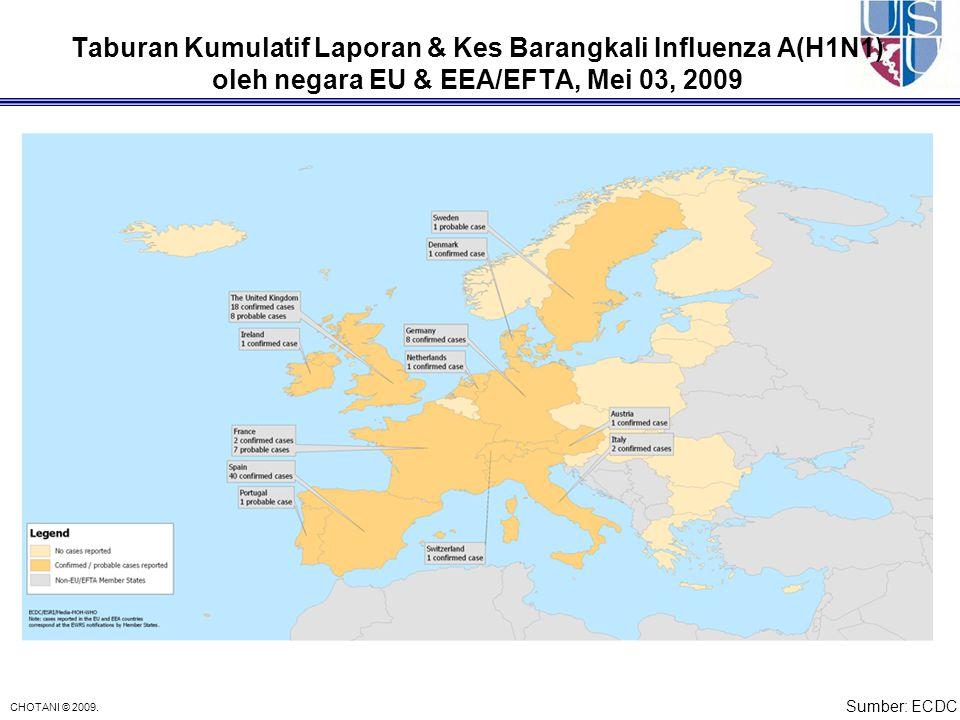 Taburan Kumulatif Laporan & Kes Barangkali Influenza A(H1N1) oleh negara EU & EEA/EFTA, Mei 03, 2009