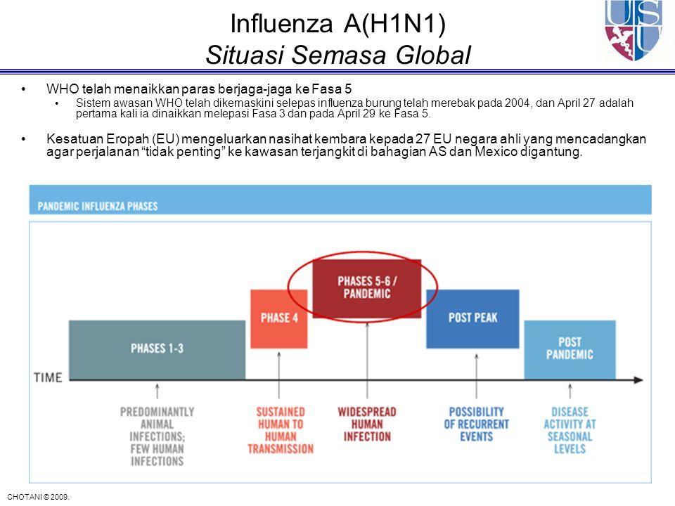 Influenza A(H1N1) Situasi Semasa Global