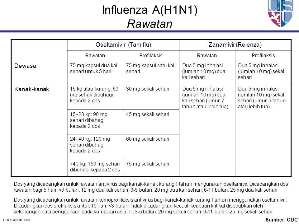 Influenza A(H1N1) Rawatan