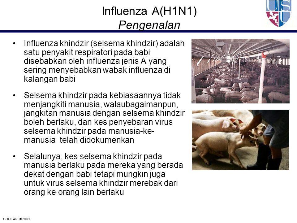 Influenza A(H1N1) Pengenalan