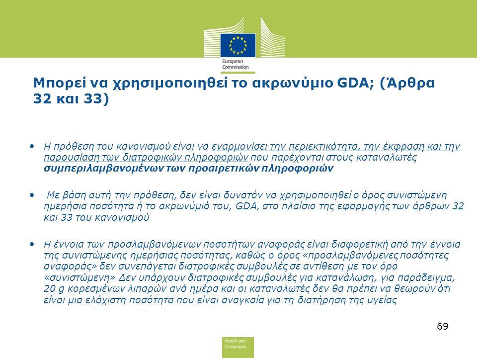 Μπορεί να χρησιμοποιηθεί το ακρωνύμιο GDA; (Άρθρα 32 και 33)