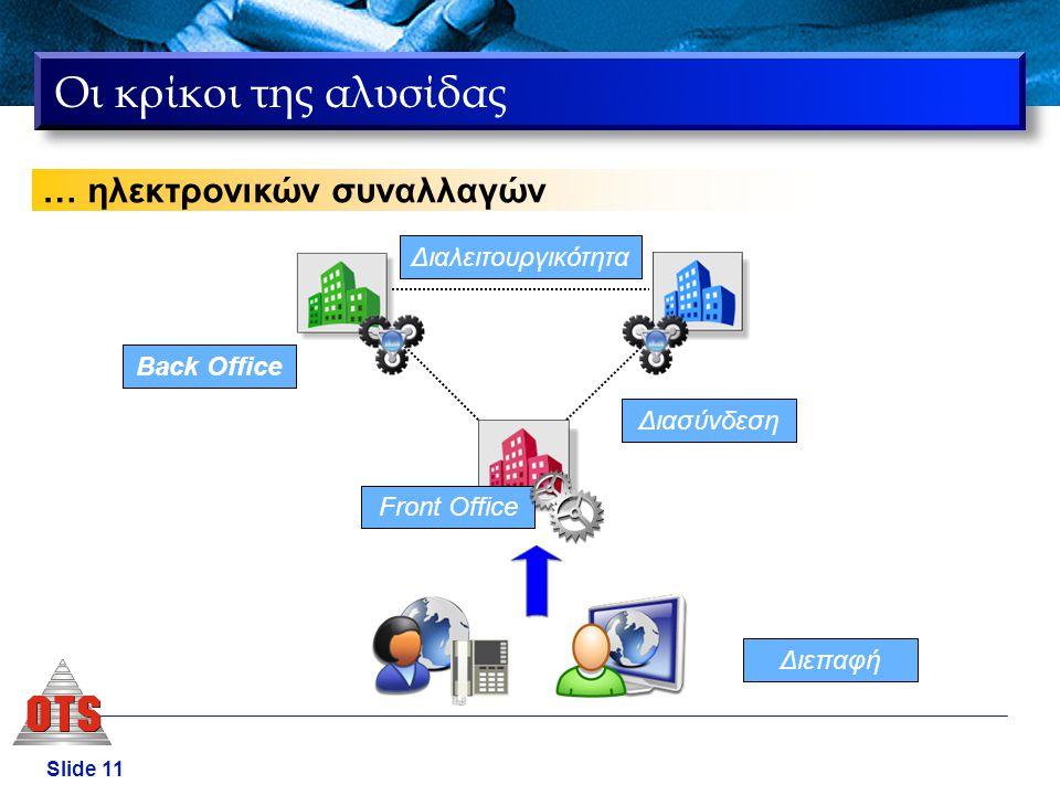 Οι κρίκοι της αλυσίδας … ηλεκτρονικών συναλλαγών Διαλειτουργικότητα