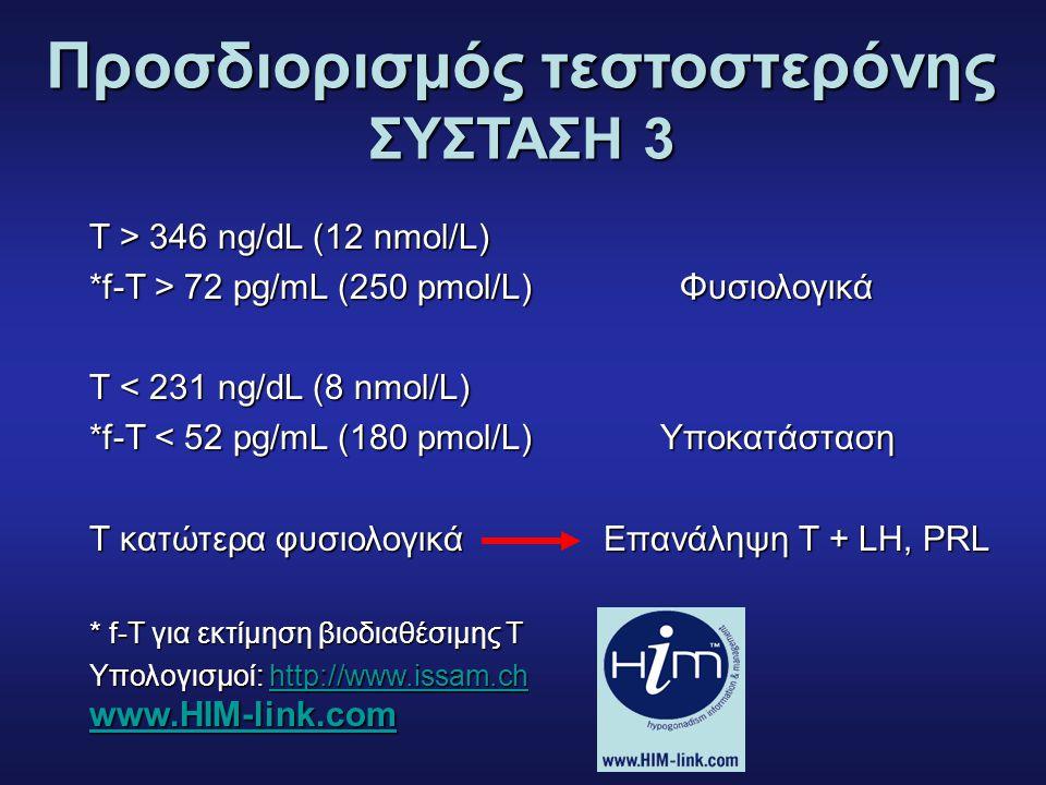 Προσδιορισμός τεστοστερόνης ΣΥΣΤΑΣΗ 3