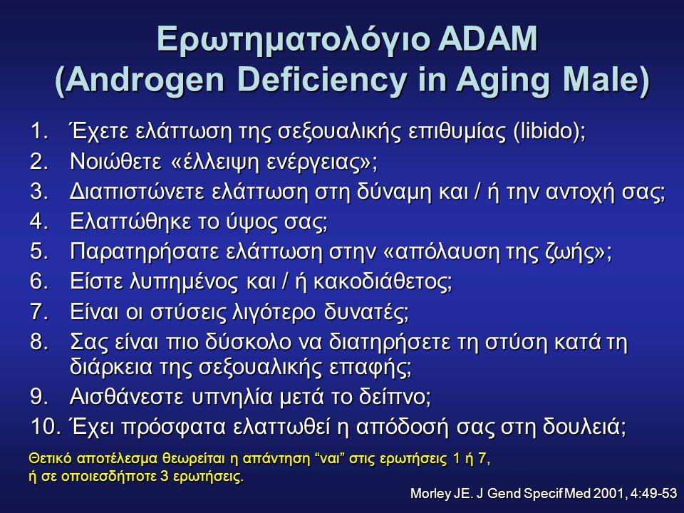 Ερωτηματολόγιο ADAM (Androgen Deficiency in Aging Male)