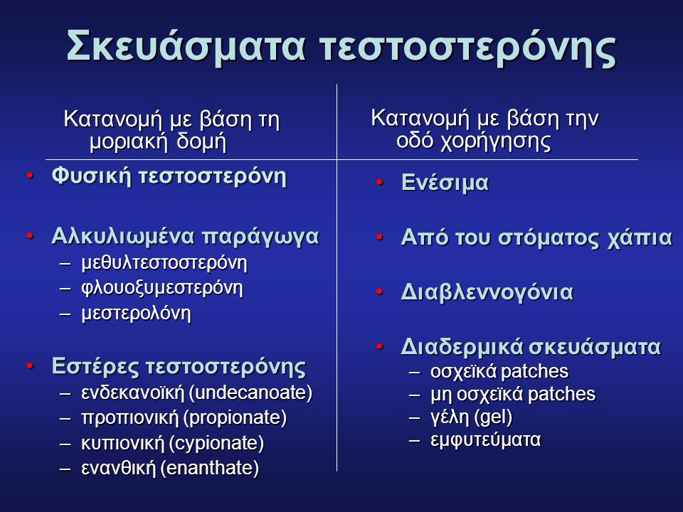 Σκευάσματα τεστοστερόνης