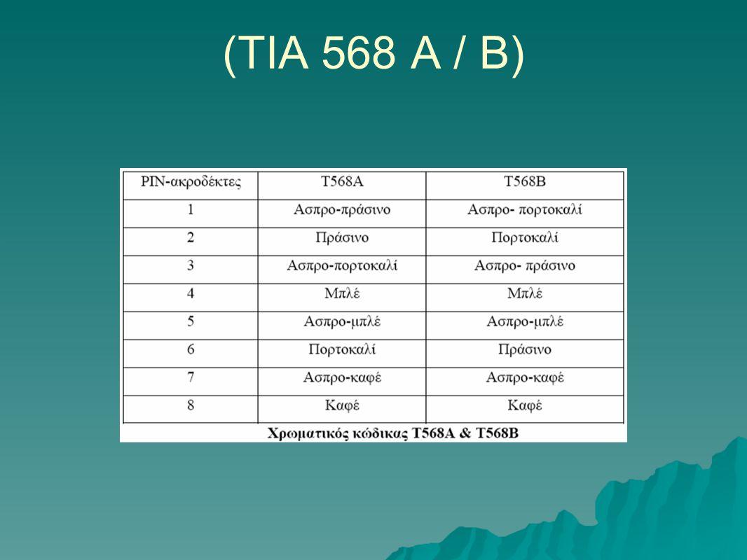 (ΤΙΑ 568 Α / Β)
