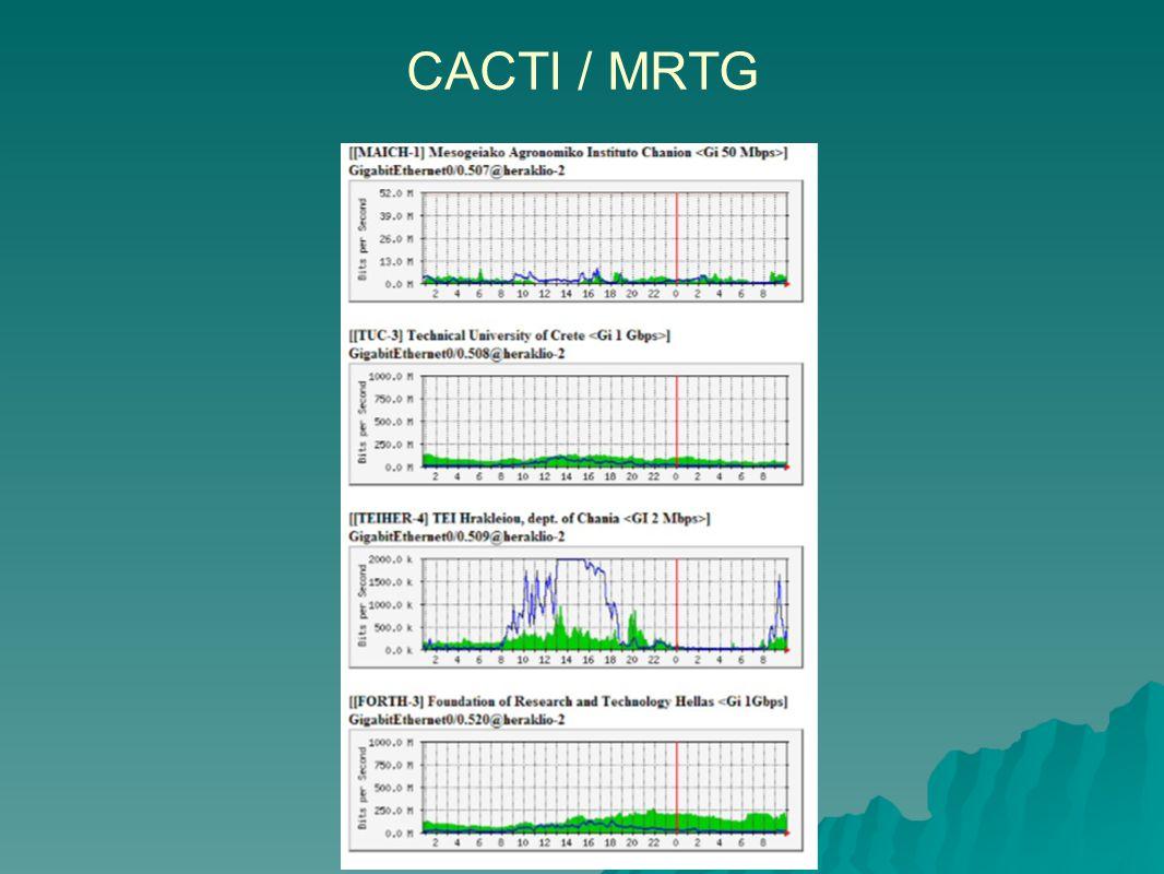 CACTI / MRTG