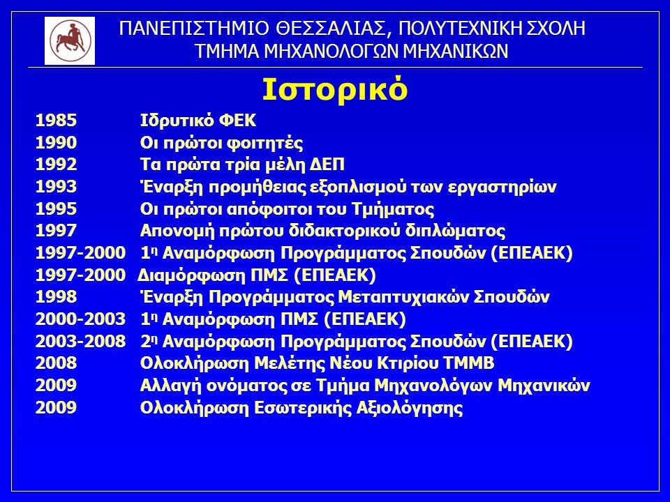 Ιστορικό 1985 Ιδρυτικό ΦΕΚ 1990 Οι πρώτοι φοιτητές