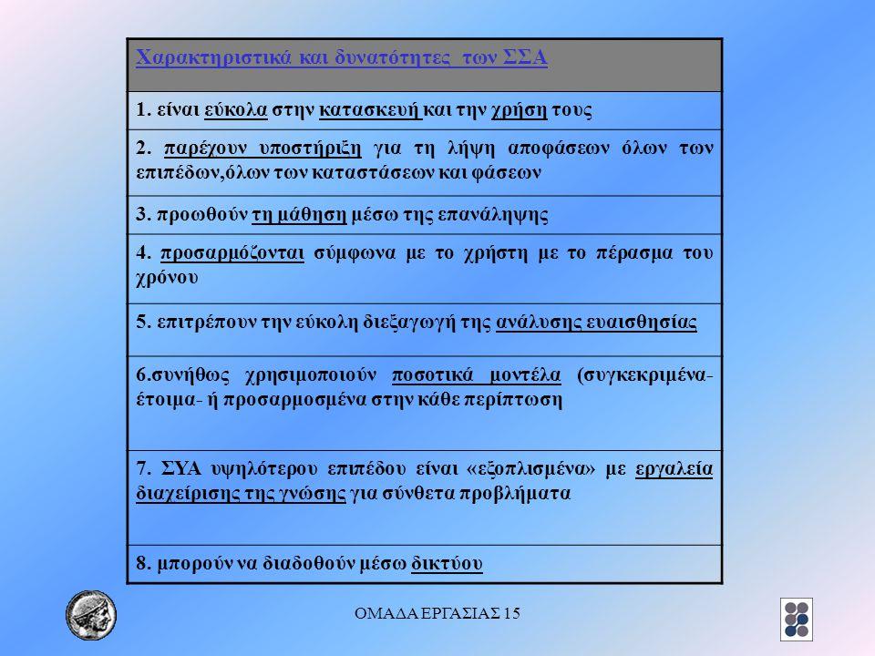 Χαρακτηριστικά και δυνατότητες των ΣΣΑ