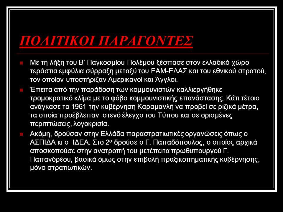 ΠΟΛΙΤΙΚΟΙ ΠΑΡΑΓΟΝΤΕΣ