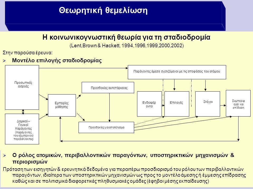 Θεωρητική θεμελίωση Η κοινωνικογνωστική θεωρία για τη σταδιοδρομία
