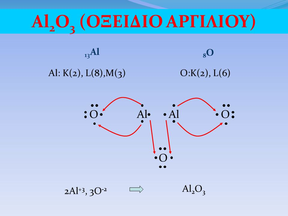 Al2O3 (ΟΞΕΙΔΙΟ ΑΡΓΙΛΙΟΥ)
