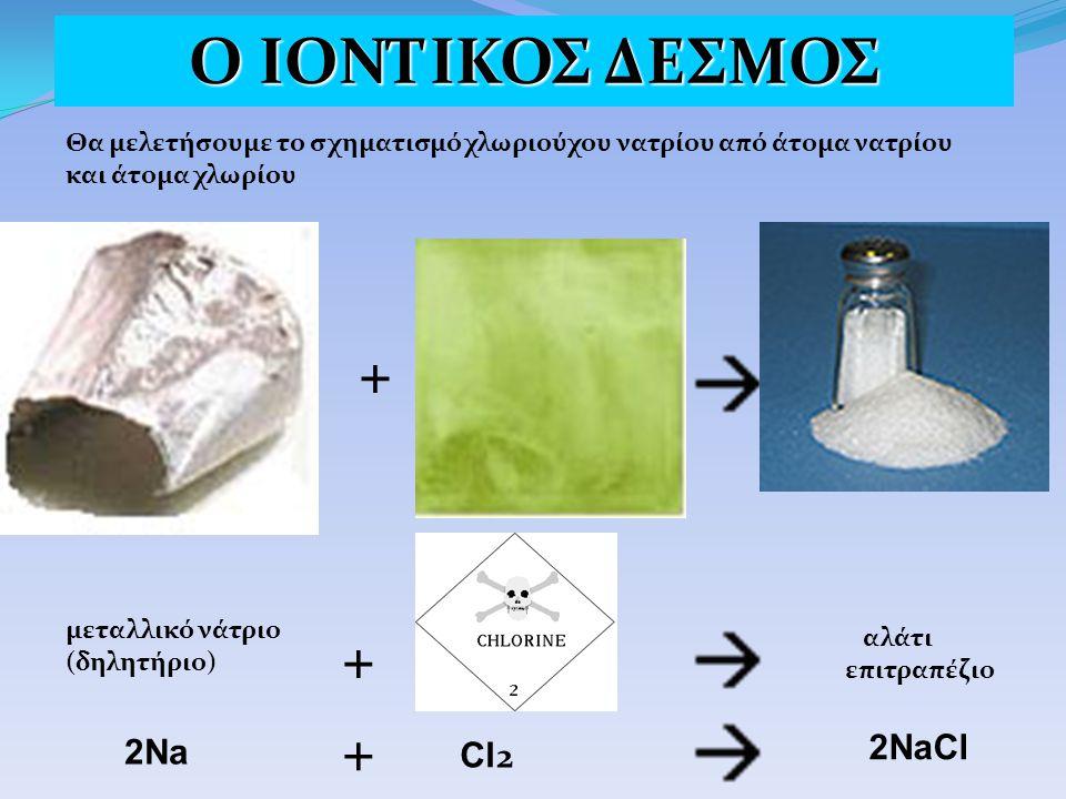 Ο ΙΟΝΤΙΚΟΣ ΔΕΣΜΟΣ + + + 2NaCl 2Na Cl2