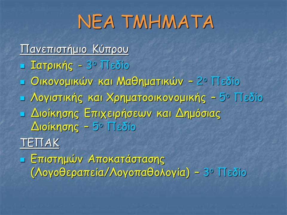 ΝΕΑ ΤΜΗΜΑΤΑ Πανεπιστήμιο Κύπρου Ιατρικής - 3ο Πεδίο