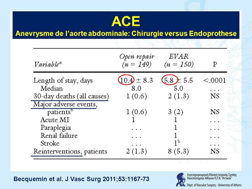 ACE Anevrysme de l'aorte abdominale: Chirurgie versus Endoprothese