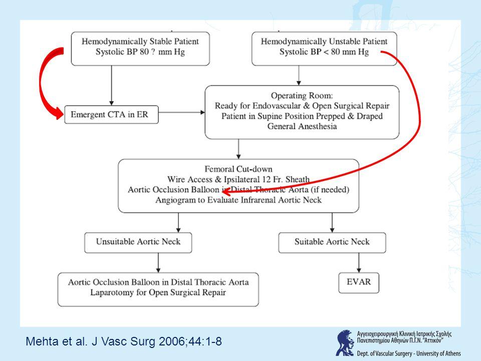 Mehta et al. J Vasc Surg 2006;44:1-8