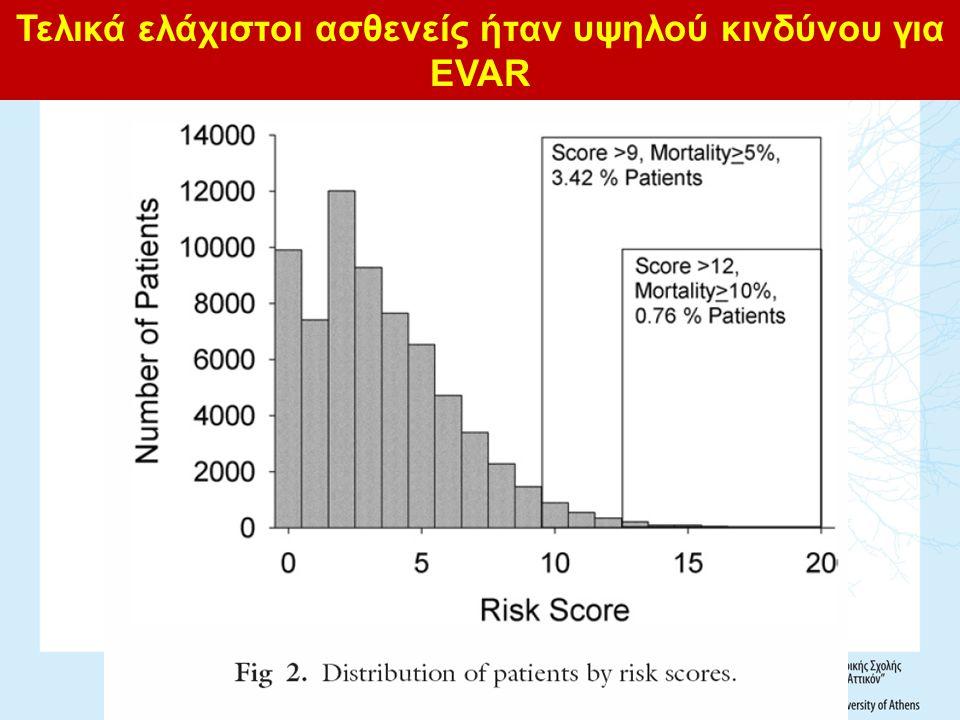 Τελικά ελάχιστοι ασθενείς ήταν υψηλού κινδύνου για EVAR
