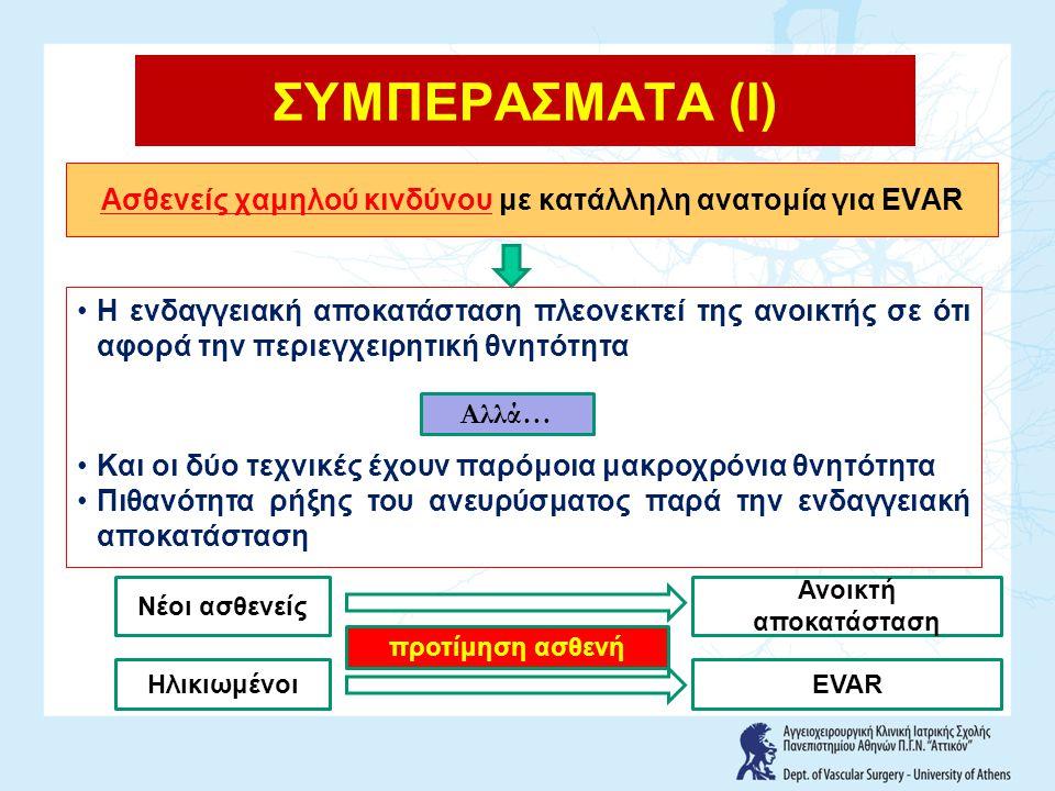 Ασθενείς χαμηλού κινδύνου με κατάλληλη ανατομία για EVAR