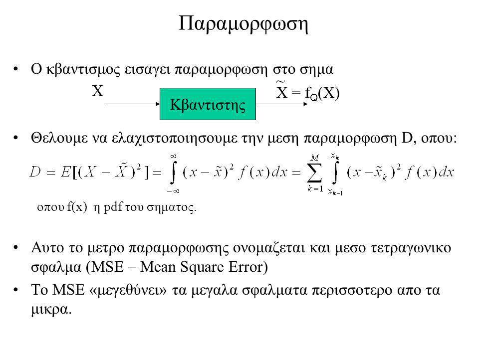 Παραμορφωση Ο κβαντισμος εισαγει παραμορφωση στο σημα ~ Χ Χ = fQ(Χ)