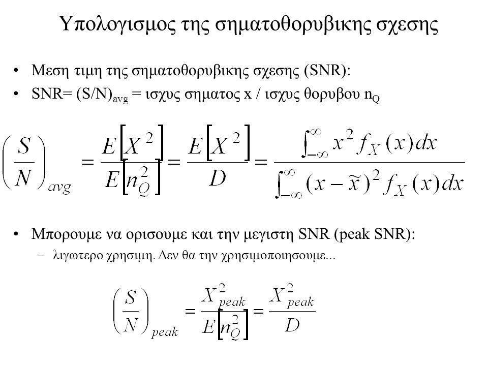 Υπολογισμος της σηματοθορυβικης σχεσης