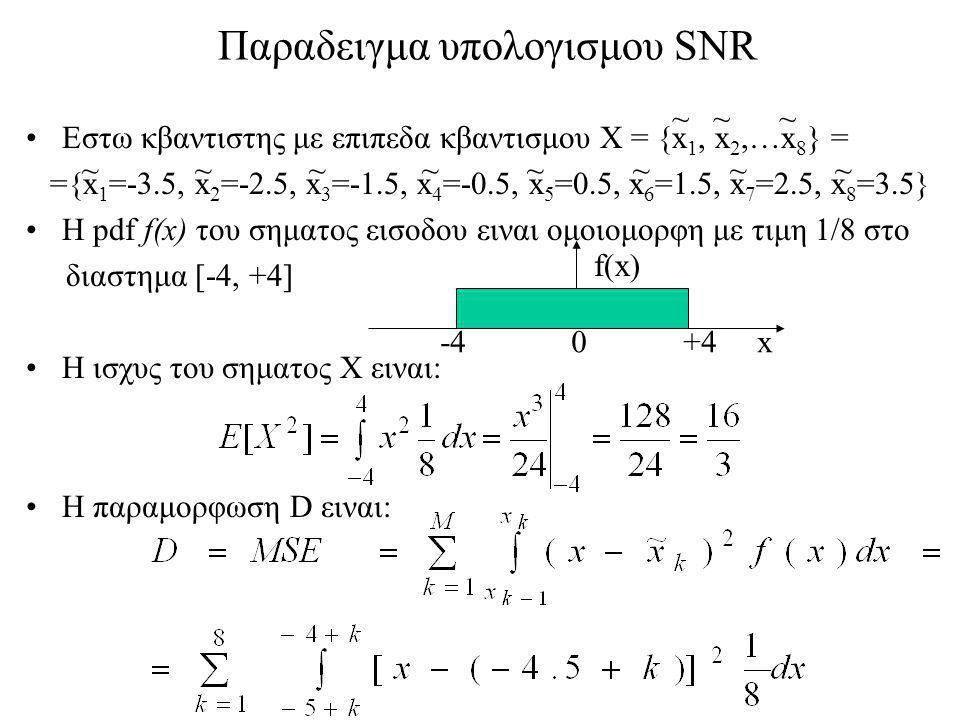 Παραδειγμα υπολογισμου SNR