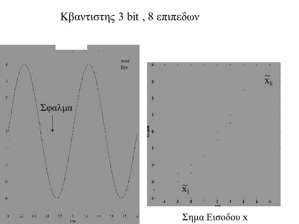 Κβαντιστης 3 bit , 8 επιπεδων