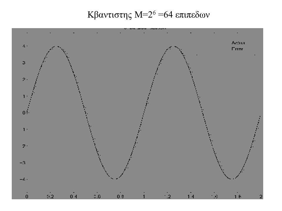 Κβαντιστης Μ=26 =64 επιπεδων