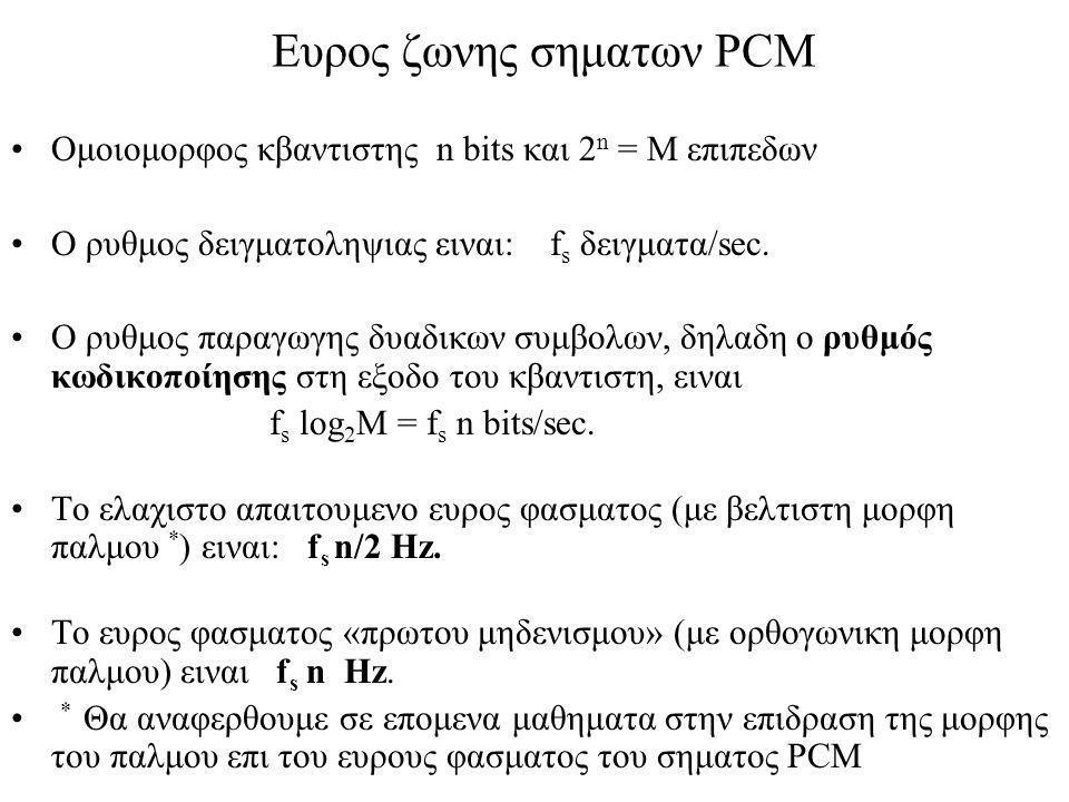 Ευρος ζωνης σηματων PCM