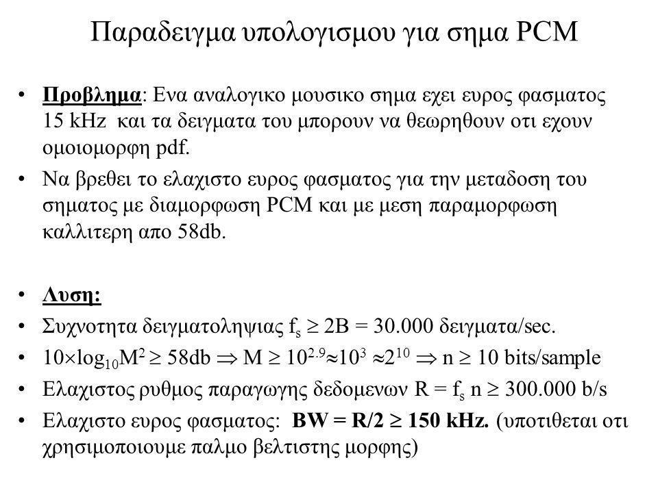 Παραδειγμα υπολογισμου για σημα PCM