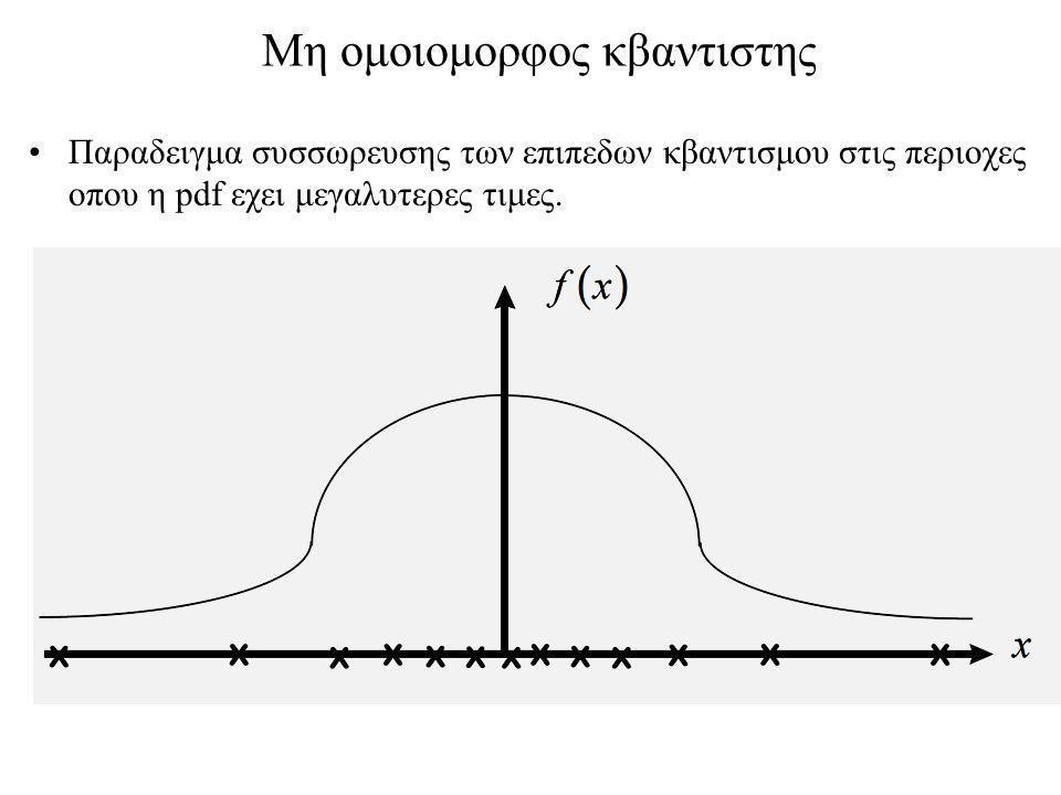 Μη ομοιομορφος κβαντιστης