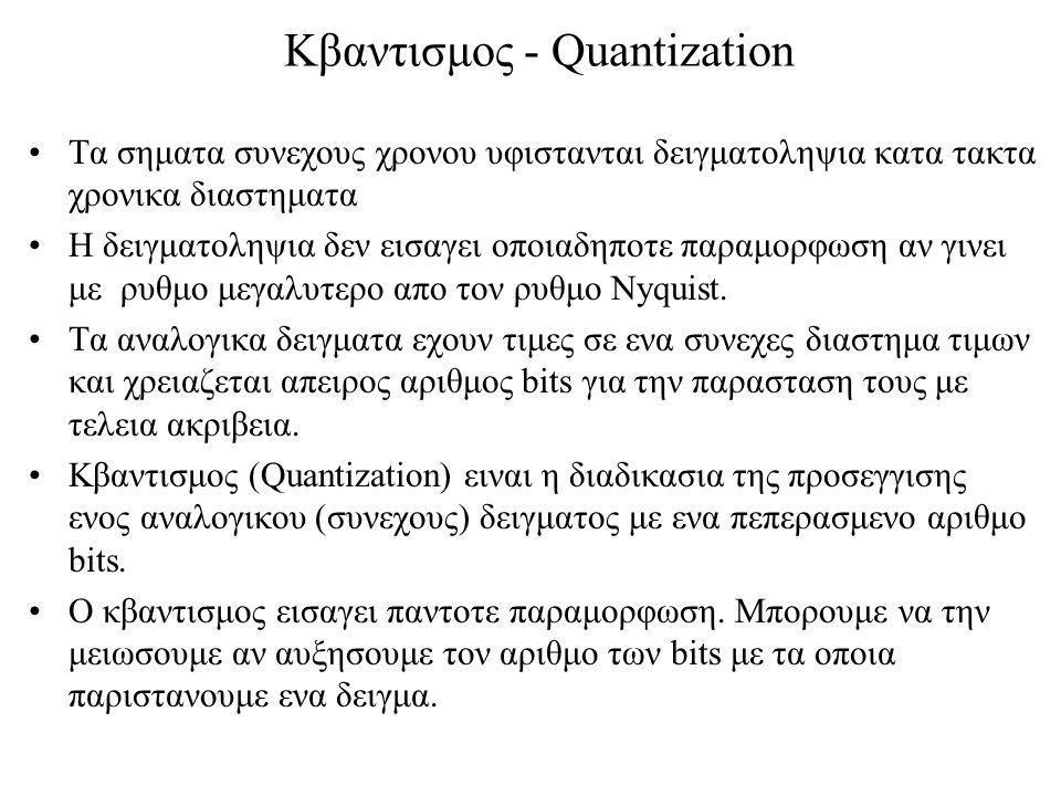 Kβαντισμος - Quantization