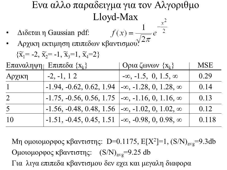 Ενα αλλο παραδειγμα για τον Αλγοριθμο Lloyd-Max