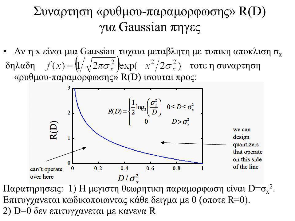 Συναρτηση «ρυθμου-παραμορφωσης» R(D) για Gaussian πηγες