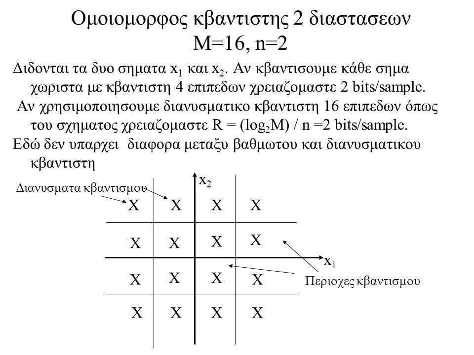 Ομοιομορφος κβαντιστης 2 διαστασεων Μ=16, n=2