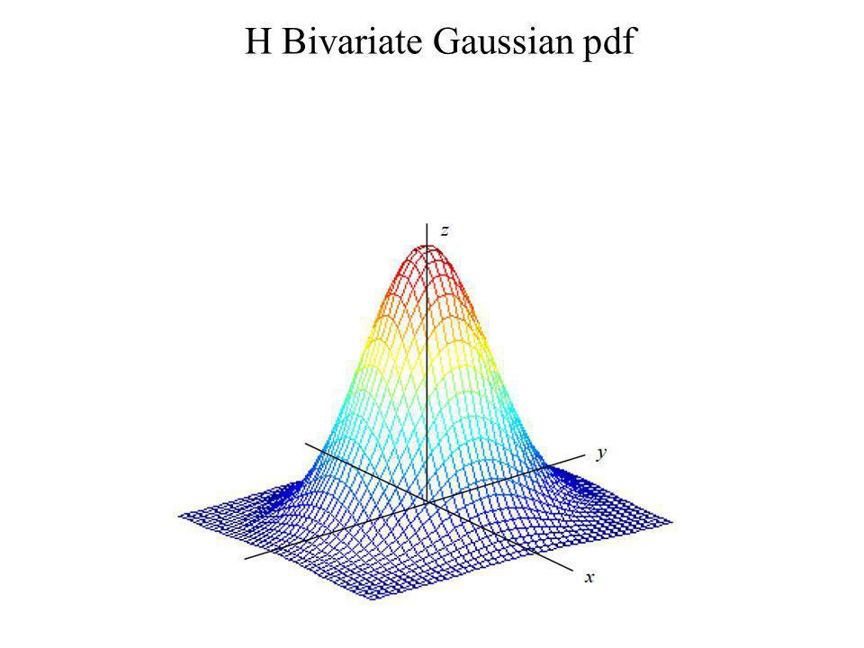 Η Bivariate Gaussian pdf