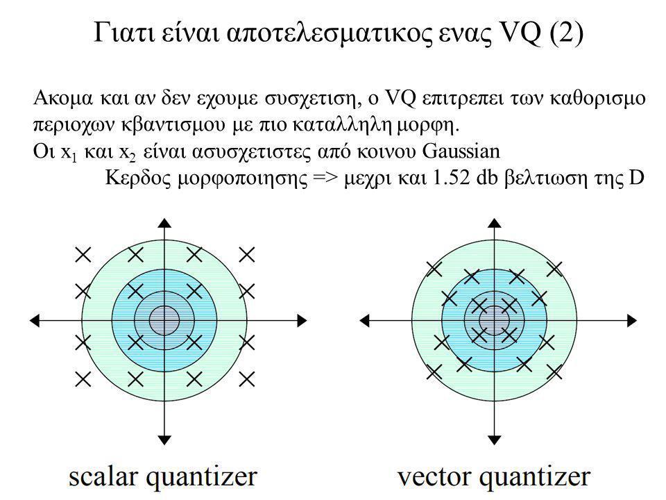 Γιατι είναι αποτελεσματικος ενας VQ (2)